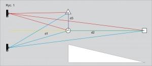 Geometria obrazu trójwymiarowego.
